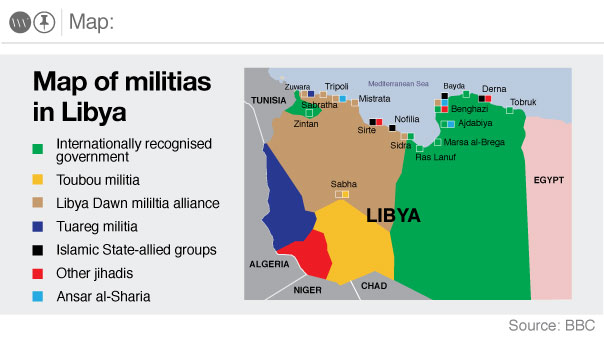 The UN-backed Libyan unity government makes a bid for power